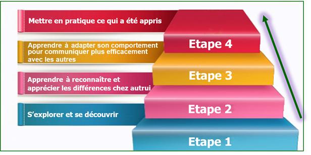 Parcours_excellence